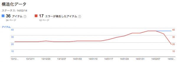 _-_-_http_www_ncuhum_jp_-_2014-02-18_01_51_16